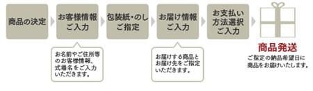 110201c_03.jpg